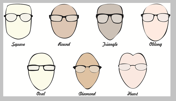 How To Pick The Perfect Eyeglasses For Your Face